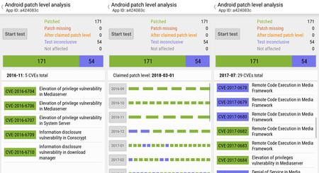 Google quiere parches de seguridad mensuales, pero se conforma con que sean trimestrales