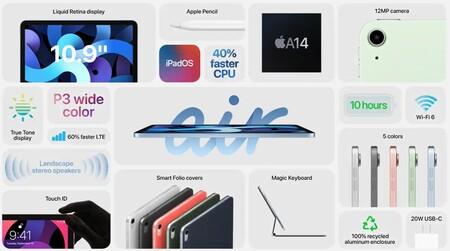 Nuevo Ipad Air 2020 Oficial Caracteristicas