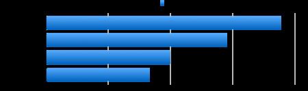 Unity corona a Firefox como el mejor navegador para utilizar contenido Unity WebGL