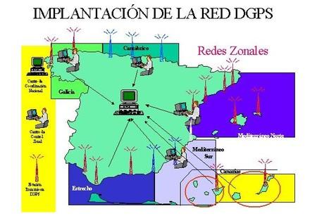 Funcionaminto De La Red De Dgps Puertos Del Estado