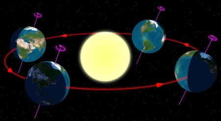 """Año bisiesto: la ciencia detrás de por qué tenemos 29 de febrero cada cuatro años, aunque nos """"olvidaremos"""" de él en el año 2100"""