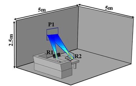 Antenas integradas en paneles similares a los LCD podrían alimentar tus gadgets a distancia