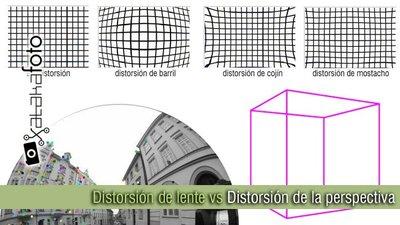 Distorsión de lente vs Distorsión de la perspectiva