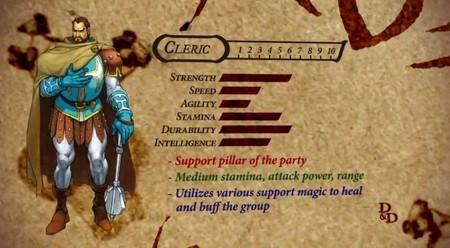'Dungeons & Dragons: Chronicles of Mystara' nos presenta al Clérigo