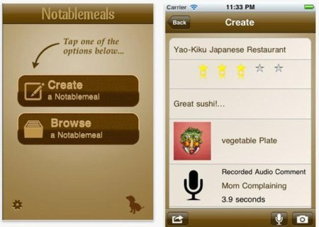 Notable Meals