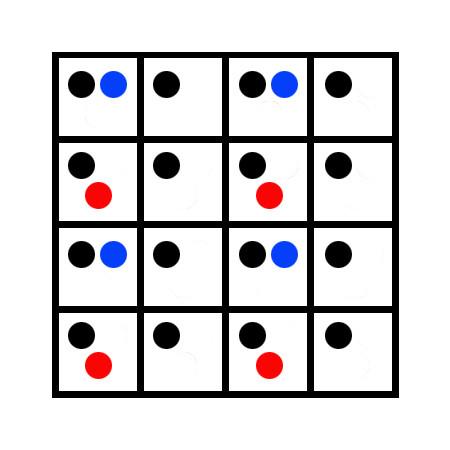 Matriz de 4 x 4 píxeles en formato 4:2:0