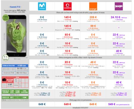 Comparativa Precios Huawei P10 Con Pago A Plazos