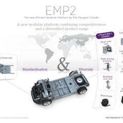 Foto 3 de 9 de la galería plataforma-emp2-de-psa en Motorpasión