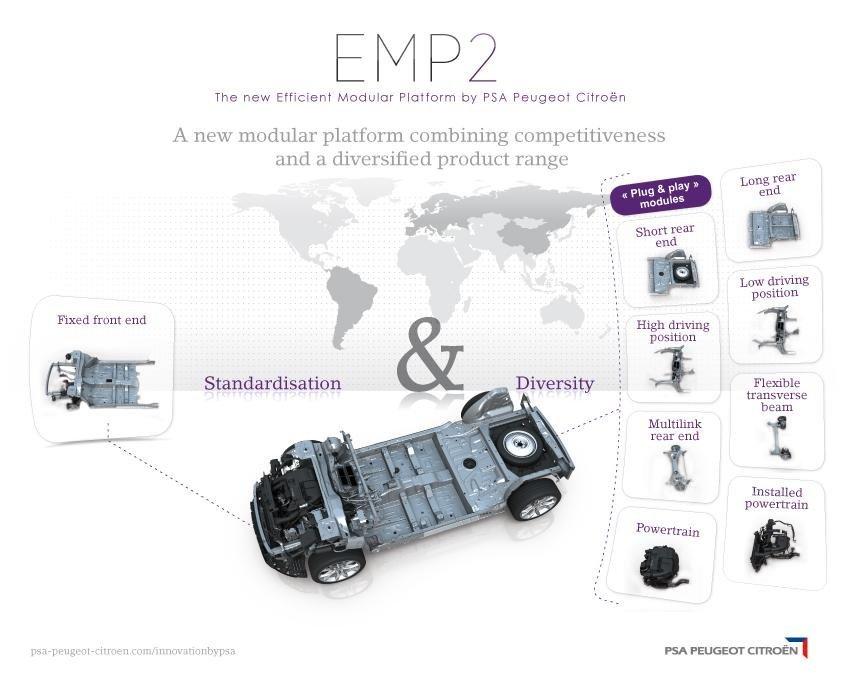Foto de Plataforma EMP2 de PSA (3/9)