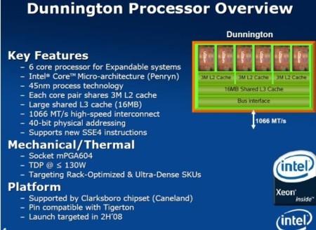 Intel Dunnington, procesadores de 6 núcleos para servidores
