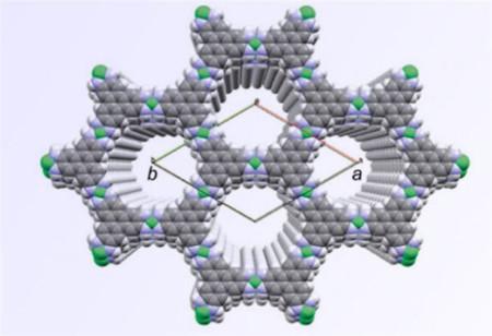 En busca de los materiales con bandgap: al grafeno le salen más carencias