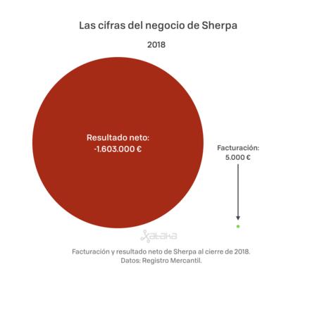 Grafica Final Sherpa 001