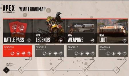 Apex Legends sigue los pasos de Fortnite y contará con un Pase de Batalla gratuito y otro de pago