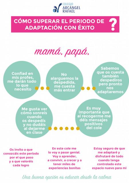 Adaptacion Periodo