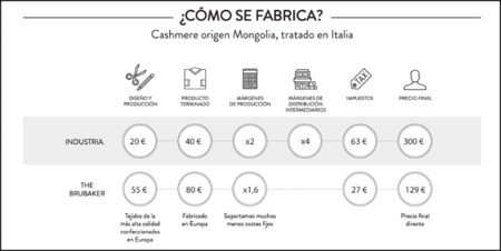 fabricacion-jersey.png