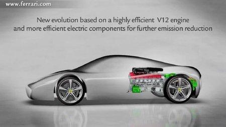 El sistema híbrido de Ferrari. Regreso a Motorpasión Futuro