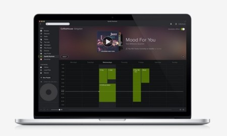 'Soundtrack Your Brand': licencias corporativas de Spotify para bares y negocios