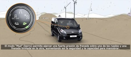 toyota-proace-traction-select