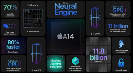 Chip A14 Bionic Soc Apple 12 Mini