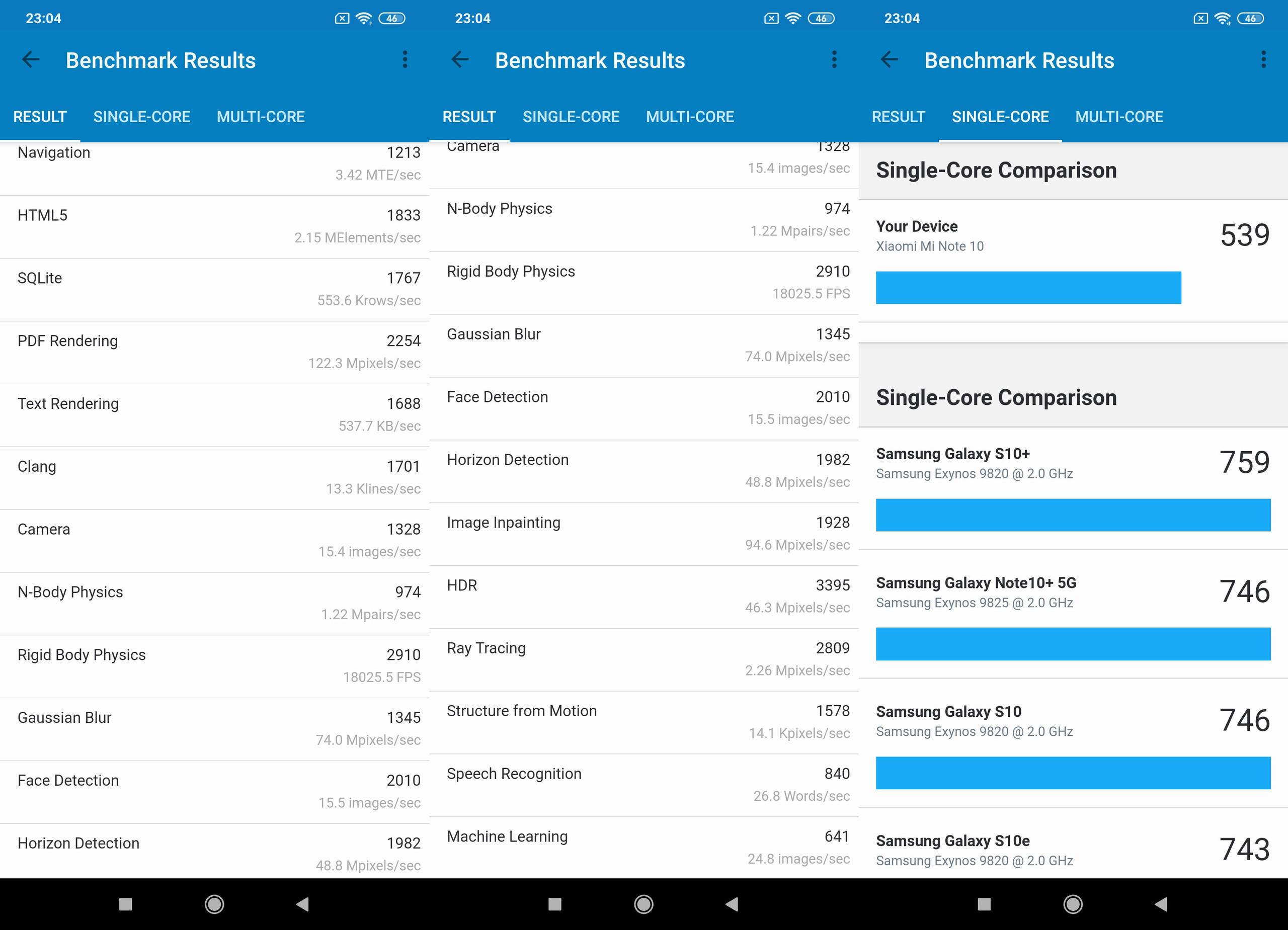 Foto de Xiaomi Mi Note 10, benchmarks (4/5)