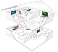 WHDI se hace oficial, di sí al vídeo 1080p sin cables