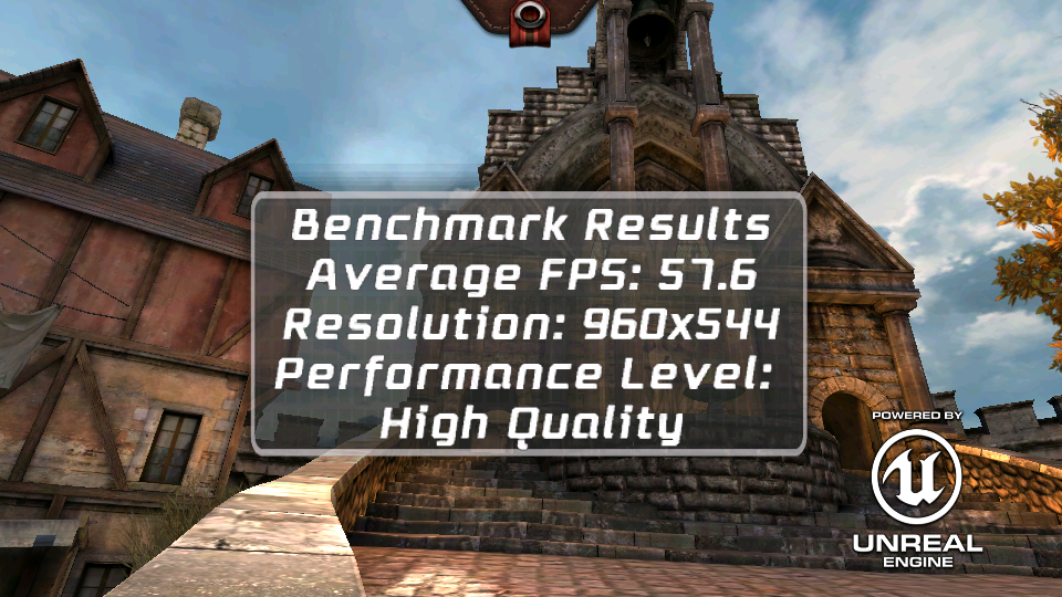 Benchmarks HTC Desire 601