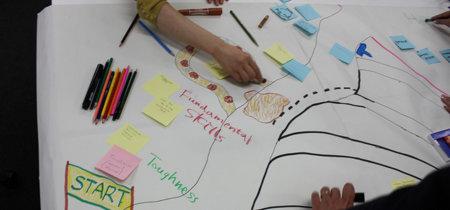Filosofía Agile de desarrollo de aplicaciones, la forma esencial de vivir la programación