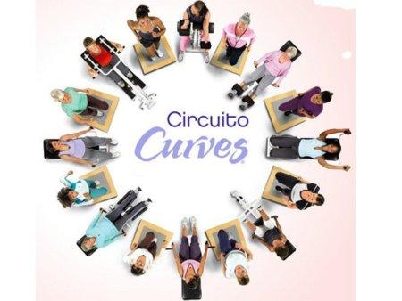 Método Curves: ¿lo último para estar en forma?