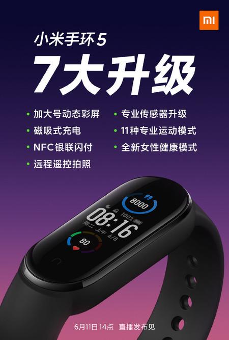 Xiaomi Mi Band 5 Caracteristicas