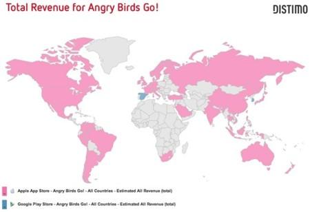 El claro ejemplo de Angry Birds Go!