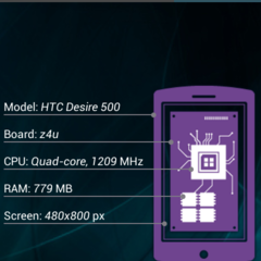 Foto 14 de 14 de la galería benchmarks-htc-desire-500 en Xataka Android