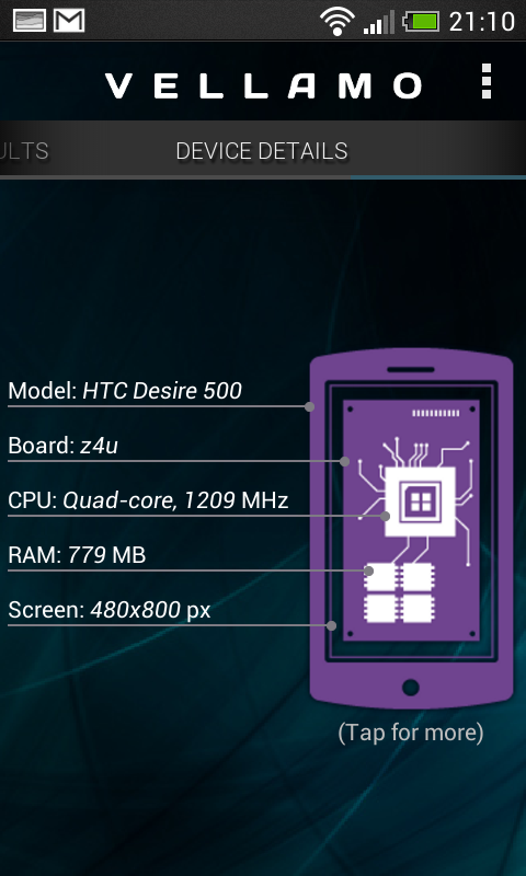 Foto de Benchmarks HTC Desire 500 (14/14)