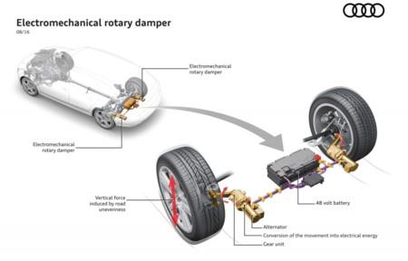 ¿Se puede generar electricidad con la suspensión? Audi cree que sí con el prototipo eROT