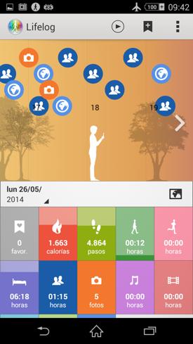 Lifelog smartband registro actividades