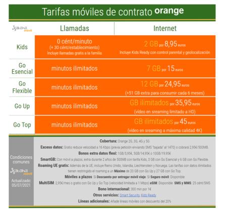 Nuevas Tarifas Moviles De Contrato Orange En Julio De 2021