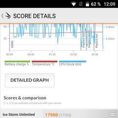 Foto 2 de 13 de la galería benchmarks-umi-z en Xataka Android