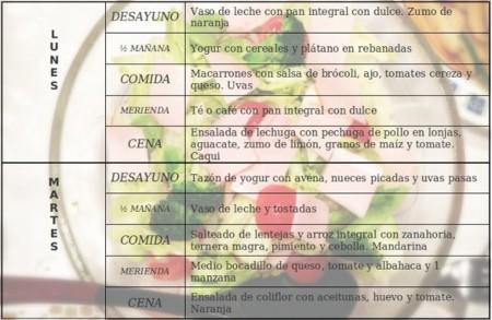 Tu dieta semanal con Vitónica (CXX): con consejos saludables antes de Navidad