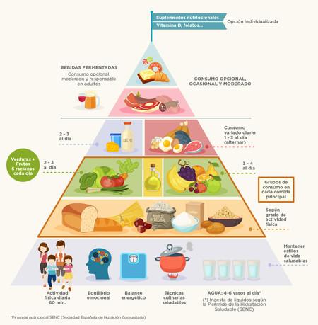 Piramide Nutricional Ok 2 01