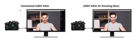 Panasonic Lumix Tether Streaming 2