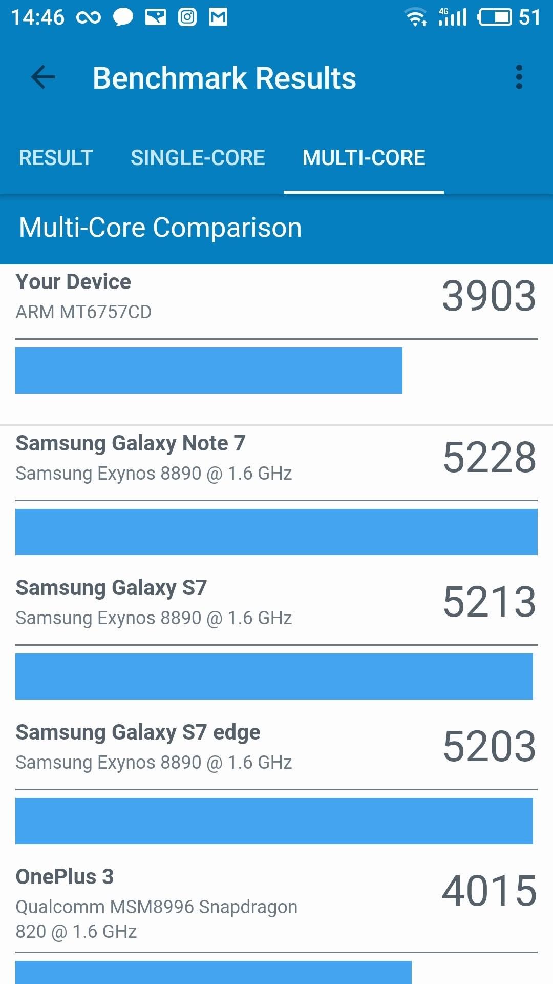 Foto de Meizu Pro 7 benchmarks (3/10)