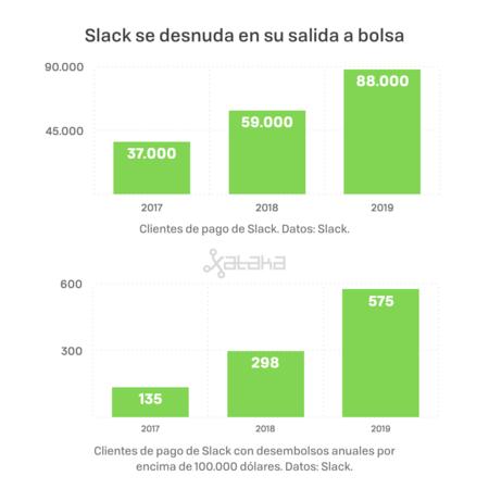 Slack 001