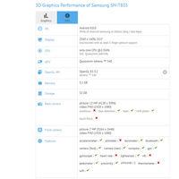 Galaxy Tab S4: sus especificaciones al descubierto en GFXBench