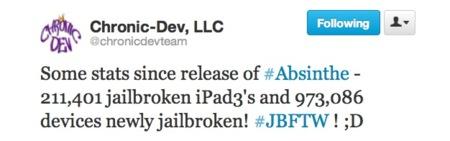 Más de un millón de dispositivos realizan Jailbreak desde la salida de Absinthe 2.0