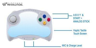 Posible mando para Nintendo Revolution