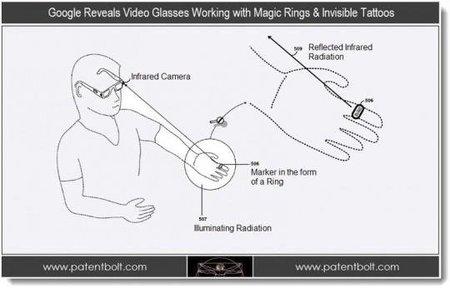 Google Project Glass podría ser controlado con gestos de las manos