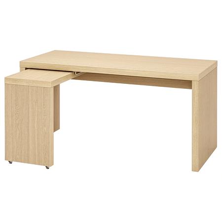 Escritorios Ikea