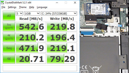 Acer Spin 7 Velocidad Ssd