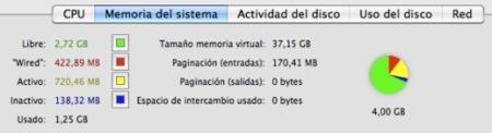 memoria virtual mac os x