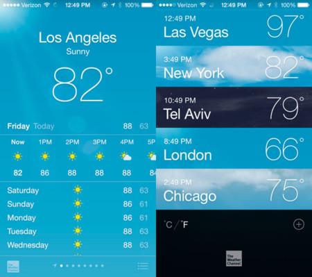 iOS 8 clima