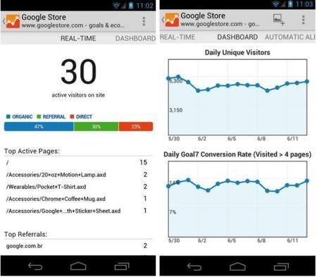Disponible Google Analytics para Android